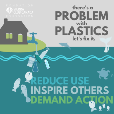 There's a Problem with Plastics. Let's fix it.