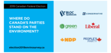 Where do Canada's Parties stand on the environment?